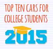 Top 10 cars for college students in 2015